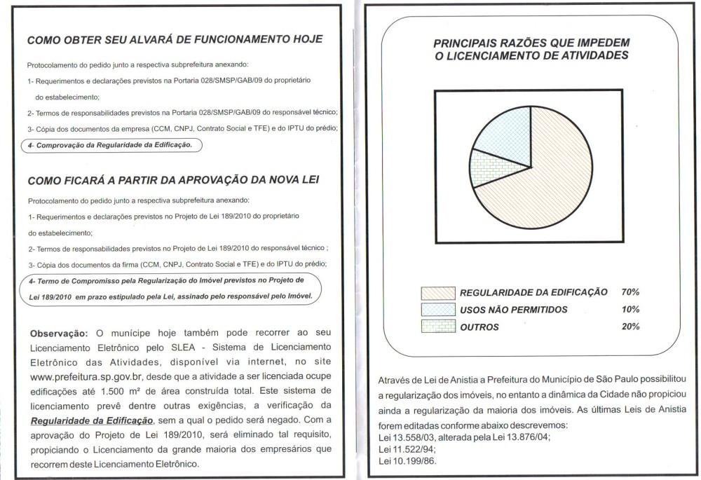 Projeto de Lei 189/2010-Alvará de Funcionamento com alterações para 2ª votação (3/4)