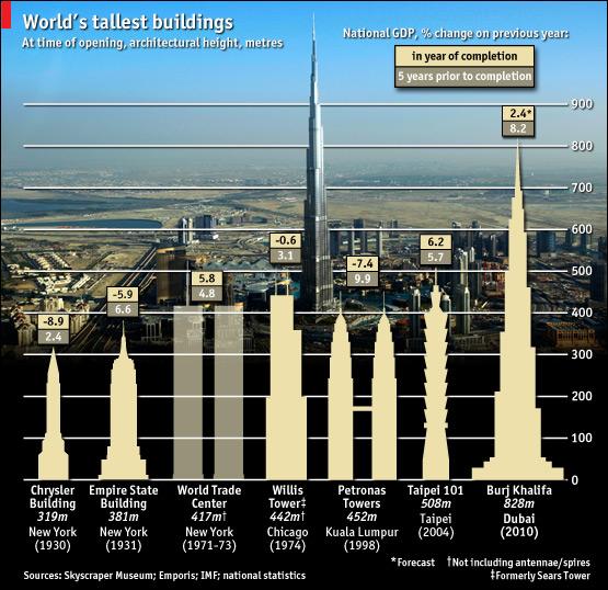 torres-no-mundo-1